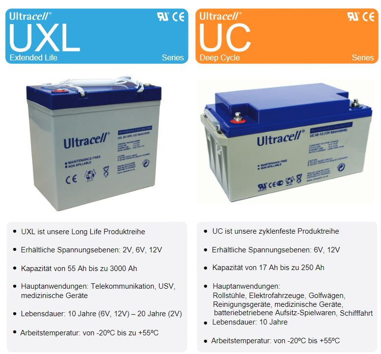 Ultracell UXL